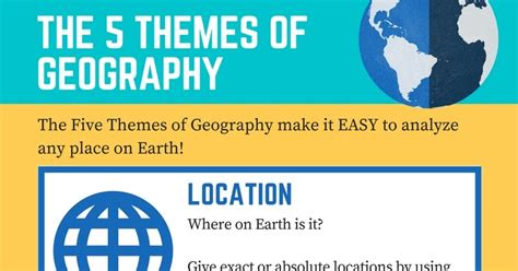 5 themes of definition 5 themes of geography made easy definitions exles