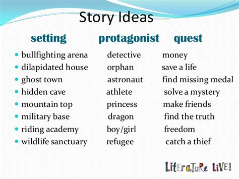story themes to write about how to generate fun story ideas