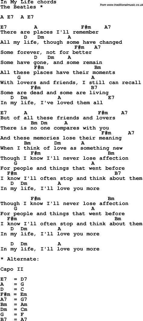 John Lennon Guitar Chords