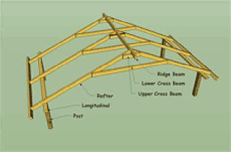 Boat Shed Plans by Garden Sheds Cork Building Shed Windows Boat Shed Plans