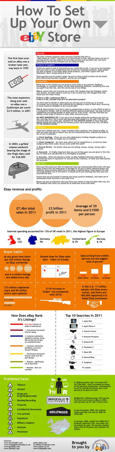 webstore your own ebay storefront how to set up your own ebay store infographic