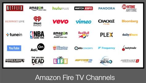the 50 best free tv shows on amazon prime instant video amazon fire tv review what makes it radically different
