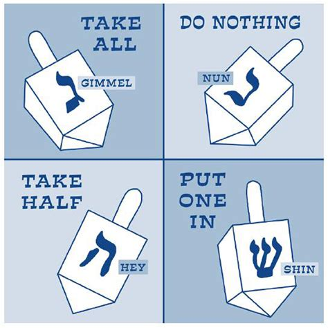 printable directions on how to play dreidel spin the dreidel hanukkah puzzles and activities for