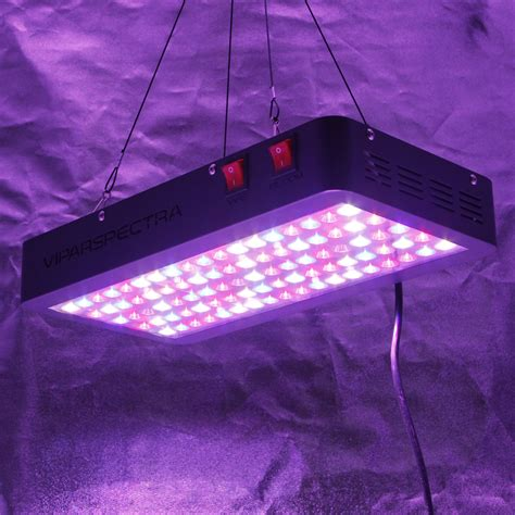 viparspectra reflector series  led hydro solutions