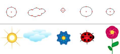 tutorial illustrator cs3 the secrets of the appearance panel multiple fills