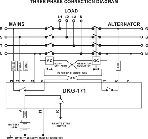 3 phase automatic transfer switch circuit diagram wiring