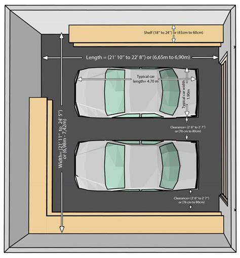 car porch dimensions garage design ideas door placement and common dimensions