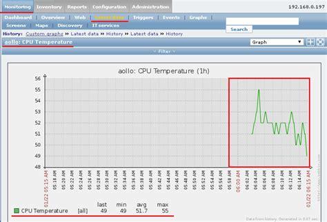 tutorial zabbix mysql download free software zabbix monitor log files
