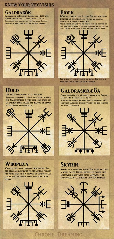 tattoo runes meaning real rune magick the vegv 237 sir or runic compass ink