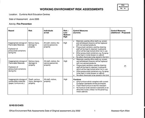 security guard risk assessment template risk assessment for office safety facts p r e p a r e
