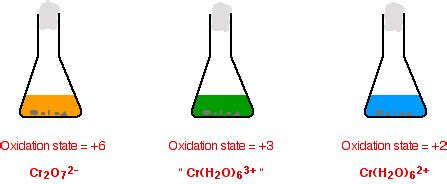 chromium color chromium
