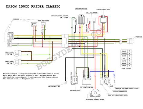 trailmaster 150 wiring diagram wiring diagram schemes