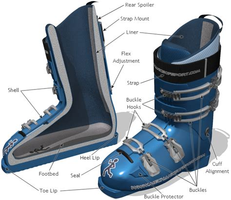 ski boat types ski boots ski equipment mechanics of skiing