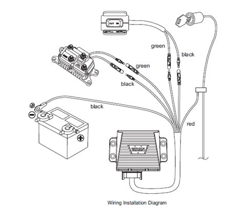atv wireless remote wiring diagram
