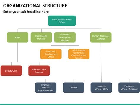 Organizational Structure Powerpoint Template Sketchbubble Organizational Structure Powerpoint