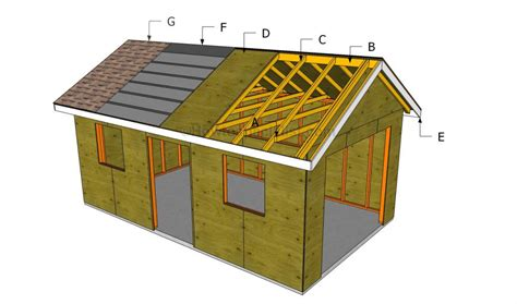 garage roof design how to build a garage roof howtospecialist how to build step by step diy plans