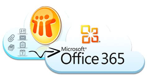 lotus notes protocol the real reasons users move from lotus notes to office 365