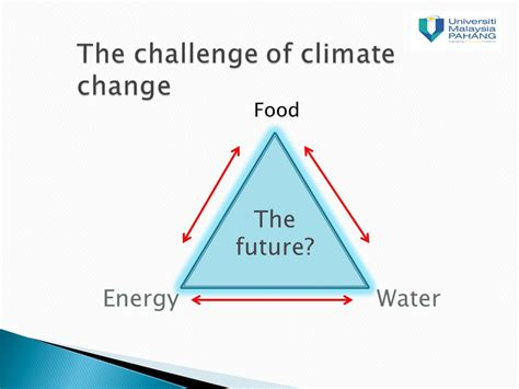 Climate Challenge The by Chapter 2 Engineering As A Profession Ppt