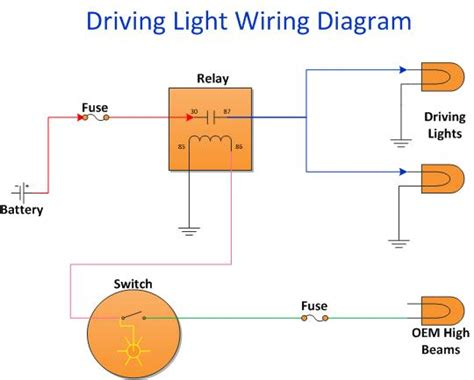 relay wiring diagram for driving lights images diagram