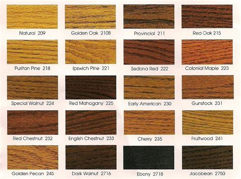 minwax wood stain color chart mirror mirror leaning on the wall danks and honey