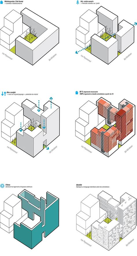 create architecture diagram 25 best ideas about architecture diagrams on