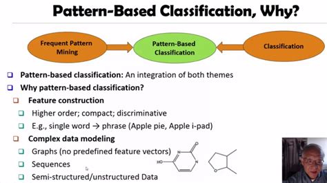 pattern classification approach pattern discovery 3 sequential pattern mining