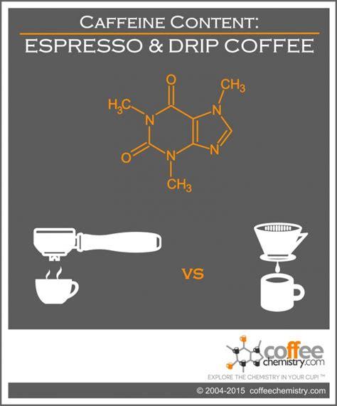 caffeine espresso vs koffie caffeine content in espresso vs drip coffee