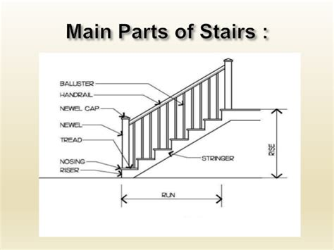 staircase types lecture7 types of staircase