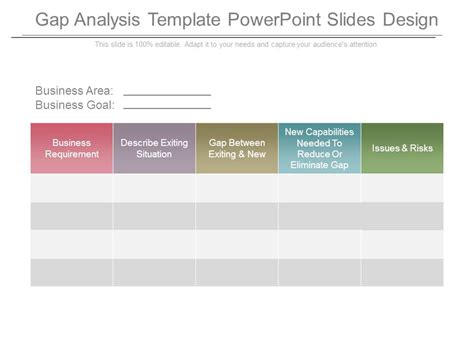 Gap Analysis Template Powerpoint Slides Design Gap Analysis Template Ppt