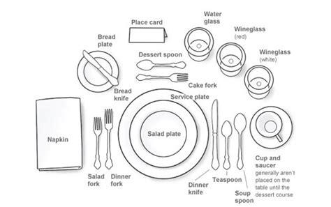 come si apparecchia un tavolo come apparecchiare la tavola guida completa al bon ton