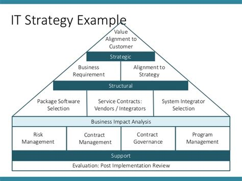 icab ita chapter 1 class 1 2 it strategy