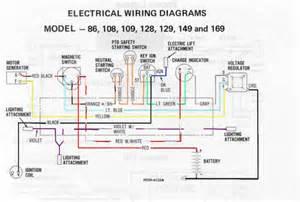 106 cub cadet wiring diagram cadet download free printable