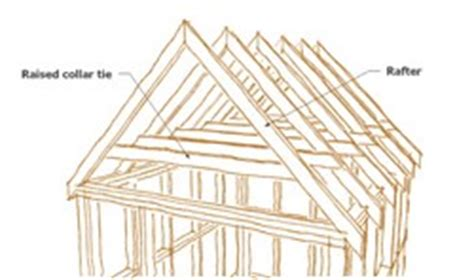 Simple Roof Truss Design Shed by Your Heading Website Of Cigoc
