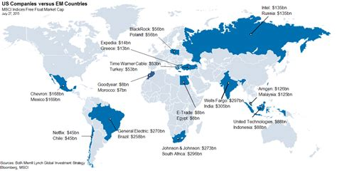 Mba From Uk Value In India by The World Map Of Hubris Zero Hedge