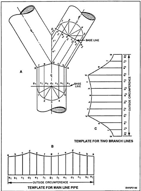 pipe saddle template template layout for true y branches and lines