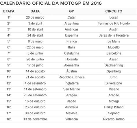 Calendã Corridas 2017 2016 Mundial Calendario