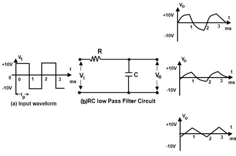integrator circuit time constant rc low pass filter circuit as integrator step input rectangular input d e notes