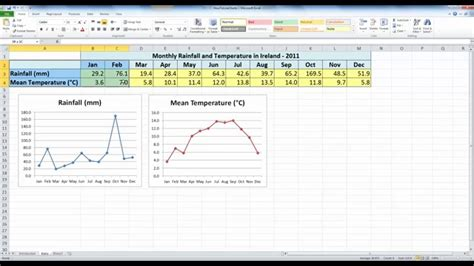 tutorial excel line chart how to plot line chart in excel 2010 how to draw simple