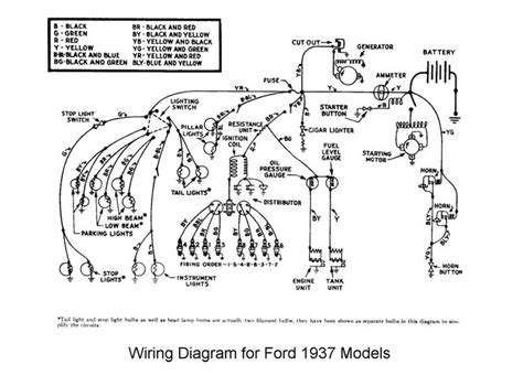 97 Best Images About Wiring On Pinterest Cars Chevy And
