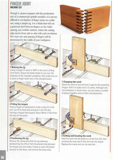 list of woodwork joints wood tools wood joints