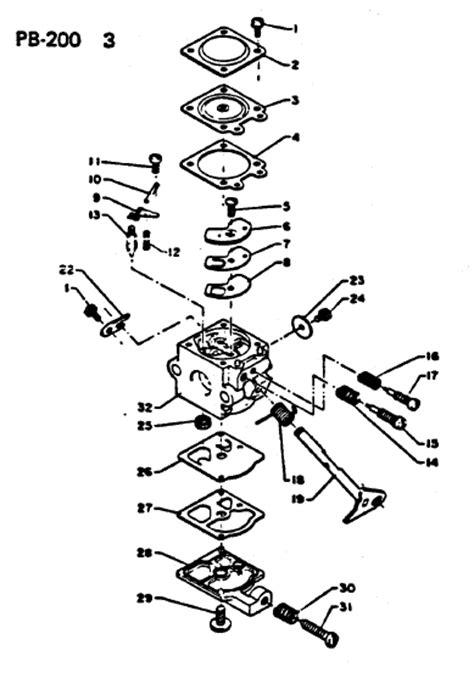 stihl bg 85 parts diagram stihl blower parts diagram car interior design