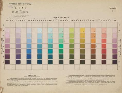munsell color system the munsell color system was developed by professor