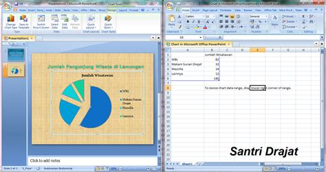 membuat makalah di power point cara membuat chart di microsoft power point santri drajat