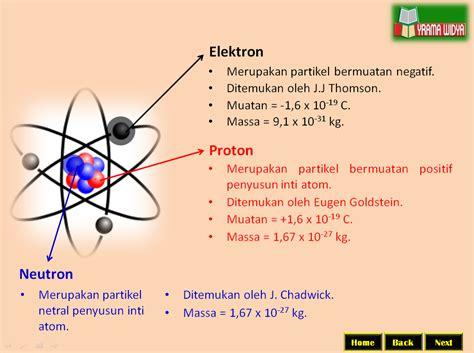 To The Point Fisika Sma media pembelajaran fisika sma pps sains itu menyenangkan