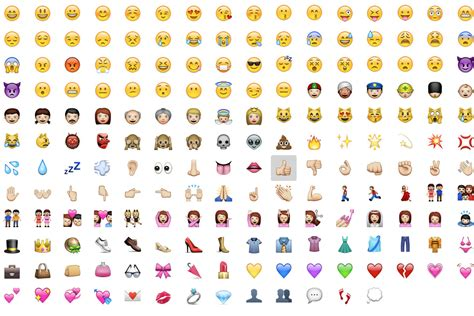 apple emoji swiftkey s new keyboard app can predict your next emoji