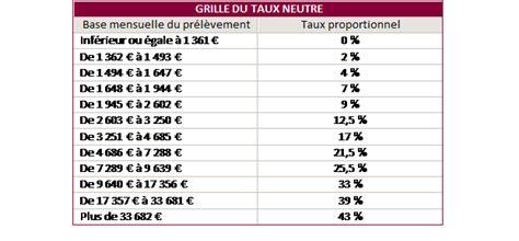 Grille Impot Revenu by Pr 233 L 232 Vement 224 La Source De L Imp 244 T Sur Le Revenu