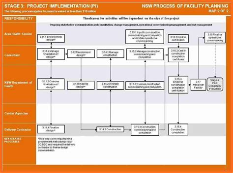 12 Project Implementation Plan Template Titan Year Book Process Safety Management Plan Template