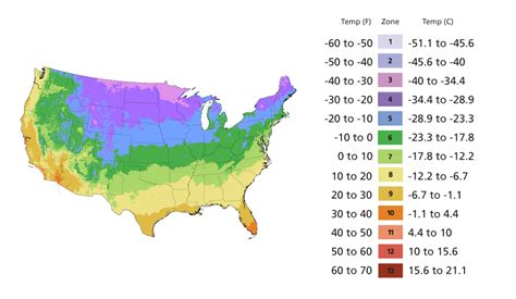 Gardening Zones Usa - find your zone southern living plants