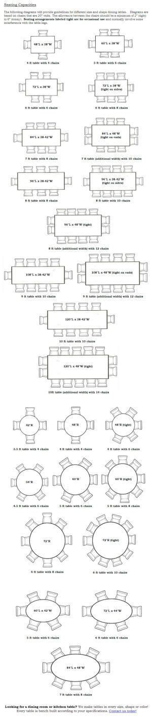 Dining Table Size Guide 17 Best Images About Table Size And Seating Chart On Overlays Shape And Tablecloths