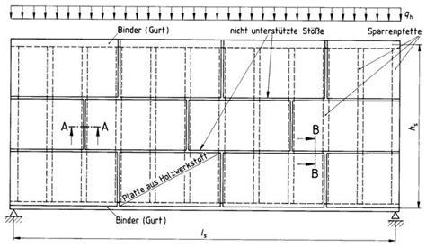 Carport Aus Stahl Verzinkt 1950 00
